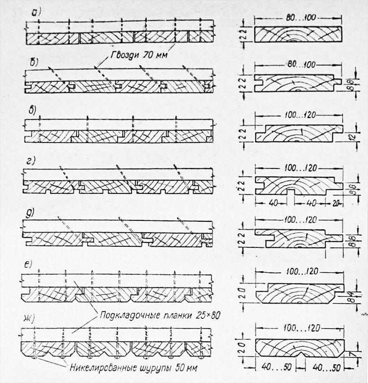 Типы досок для обшивки стен